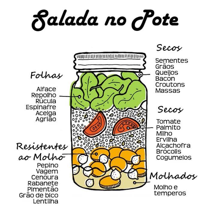 O-que-levar-na-marmita-pote-salada